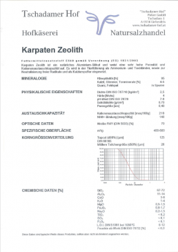 Karpaten-Zeolith-Produktdatenblatt